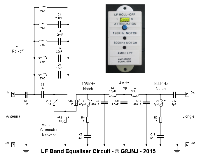 sdr Signal Quality DVB-T TV and On with Pic Level dvb t circuit diagram